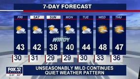 6 p.m. forecast for Chicagoland on December 3rd