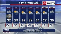 Afternoon forecast for Chicagoland on Jan. 18th