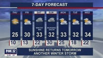 6 p.m. forecast for Chicagoland on January 27th