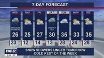 10 p.m. forecast for Chicagoland on Jan. 26