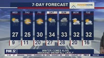Morning forecast for Chicagoland on Jan. 27th