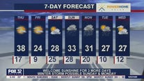 Morning forecast for Chicagoland on Jan. 21st