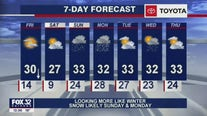 Afternoon forecast for Chicagoland on Jan. 22nd