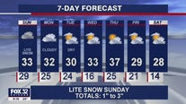 Saturday night forecast for Chicagoland on Jan. 16th