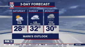 Saturday morning forecast for Chicagoland on January 23rd