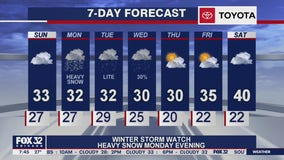 Sunday morning forecast for Chicagoland on January 24th