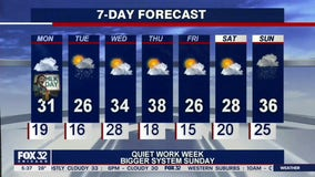 Morning forecast for Chicagoland on Jan. 18th