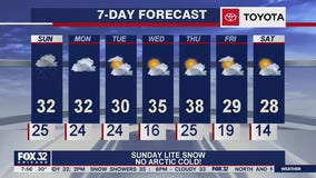 Sunday morning forecast for Chicagoland on January 17th