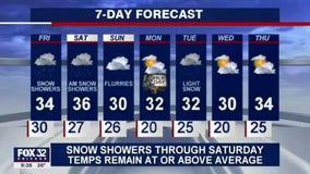 10 p.m. forecast for Chicagoland on Jan. 14
