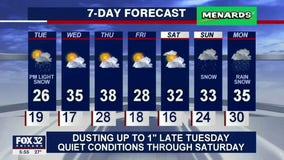 6 p.m. forecast for Chicagoland on Jan. 18