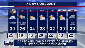10 p.m. forecast for Chicagoland on Jan. 17