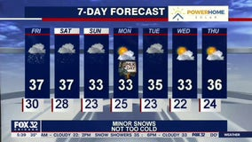 Morning forecast for Chicagoland on Jan. 15th