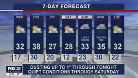 10 p.m. forecast for Chicagoland on Jan. 19