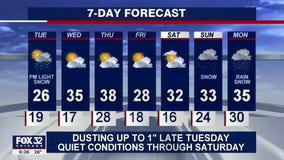 10 p.m. forecast for Chicagoland on Jan. 18