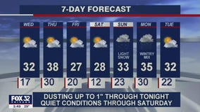 6 p.m. forecast for Chicagoland on Jan. 19