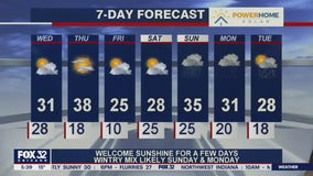Morning forecast for Chicagoland on Jan. 20th