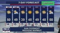 6 p.m. forecast for Chicagoland on Feb. 26
