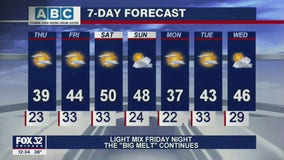 Afternoon forecast for Chicagoland on Feb. 25th