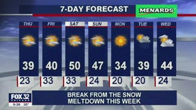 10 p.m. forecast for Chicagoland on Feb. 24