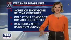 6 p.m. forecast for Chicagoland on Feb. 23