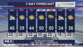 Morning forecast for Chicagoland on Feb. 24th