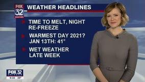 10 p.m. forecast for Chicagoland on Feb. 22
