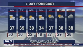 Morning forecast for Chicagoland on Feb. 22nd