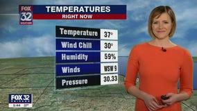 6 p.m. forecast for Chicagoland on Feb. 25