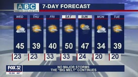 Afternoon forecast for Chicagoland on Feb 24th