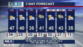 Afternoon forecast for Chicagoland on Feb. 23rd