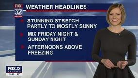 6 p.m. forecast for Chicagoland on Feb. 24