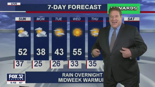 Saturday night forecast for Chicagoland on February 27
