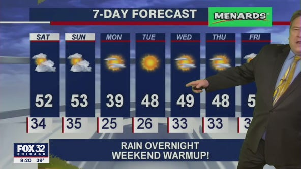 10 p.m. forecast for Chicagoland on Feb. 26th