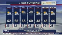 Morning forecast for Chicagoland on March 8th
