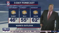 Saturday morning forecast for Chicagoland on March 6