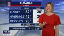Full Forecast: 60s on tap this week for Chicagoland