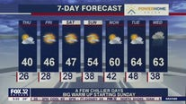 Morning forecast for Chicagoland on March 4th