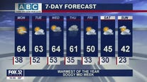 Afternoon forecast for Chicagoland on March 8th