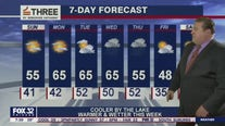 Sunday morning forecast for Chicagoland on March 7
