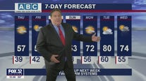 Afternoon forecast for Chicagoland on April 22nd