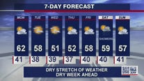 Chicago forecast shows a cool and dry week ahead