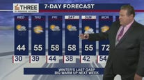 Afternoon forecast for Chicagoland on April 21st