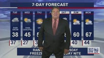 6 p.m. forecast for Chicagoland on April 19