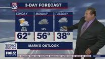 Sunday morning forecast for Chicagoland on April 18