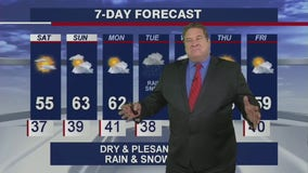 6 p.m. forecast for Chicagoland on April 16