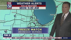 Morning forecast for Chicagoland on April 19th