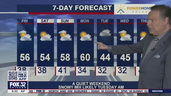 Morning forecast for Chicagoland on April 16th