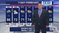 6 p.m. forecast for Chicagoland on May 14
