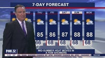 Morning forecast for Chicagoland on May 18th