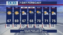 Afternoon forecast for Chicagoland on May 13th
